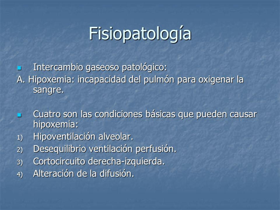 Fisiopatología Intercambio gaseoso patológico: