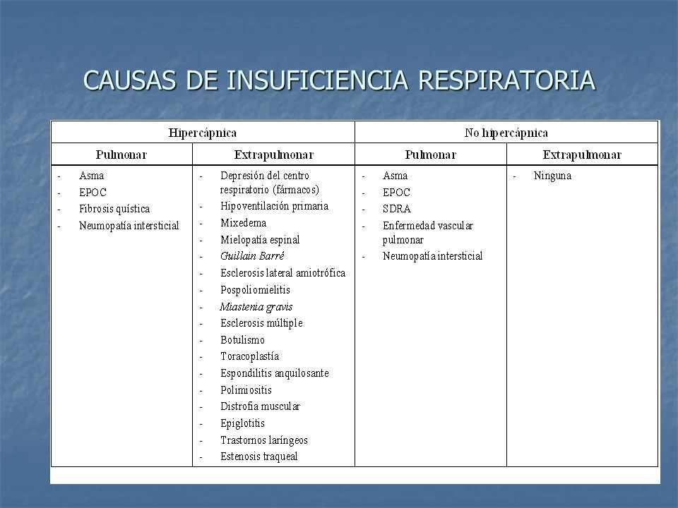 CAUSAS DE INSUFICIENCIA RESPIRATORIA
