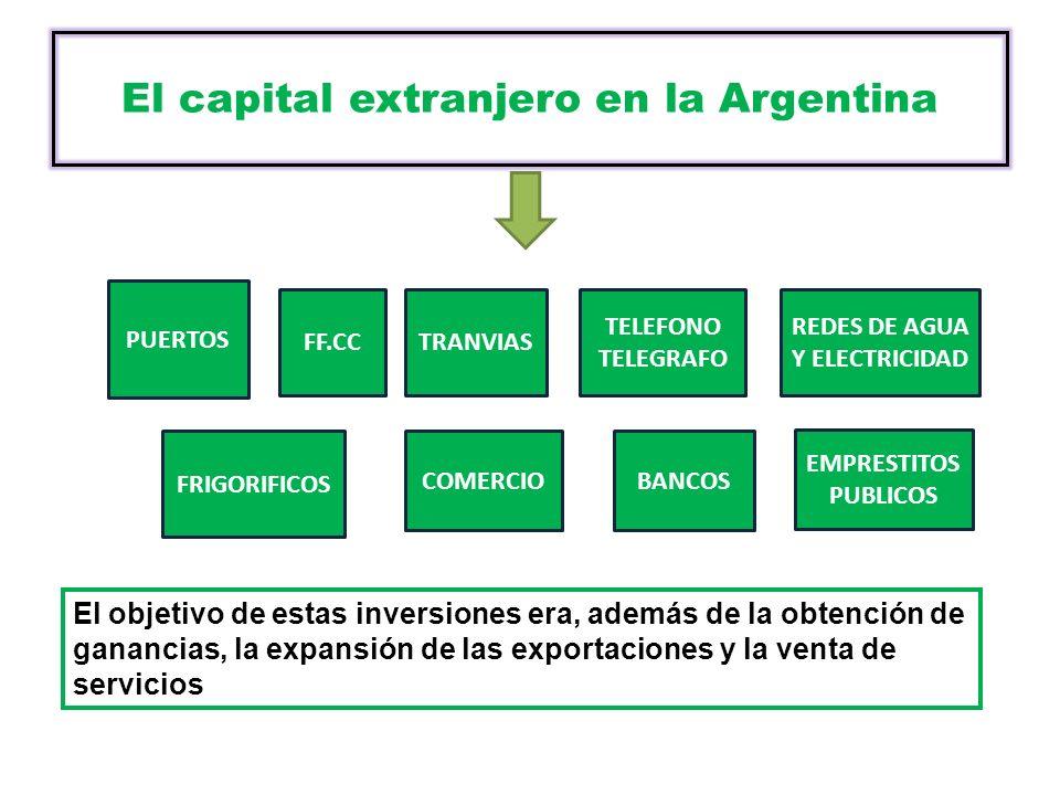 El capital extranjero en la Argentina