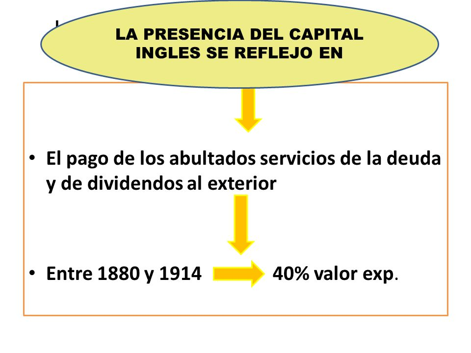 La presencia del capital externo se reflejó