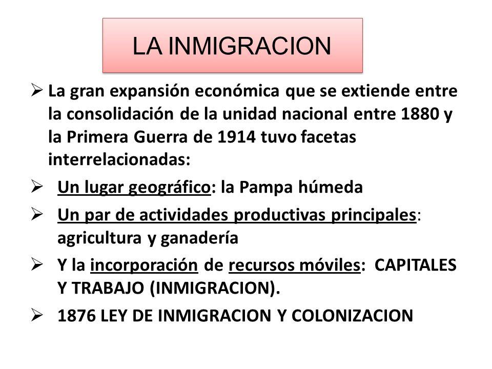 La inmigración LA INMIGRACION