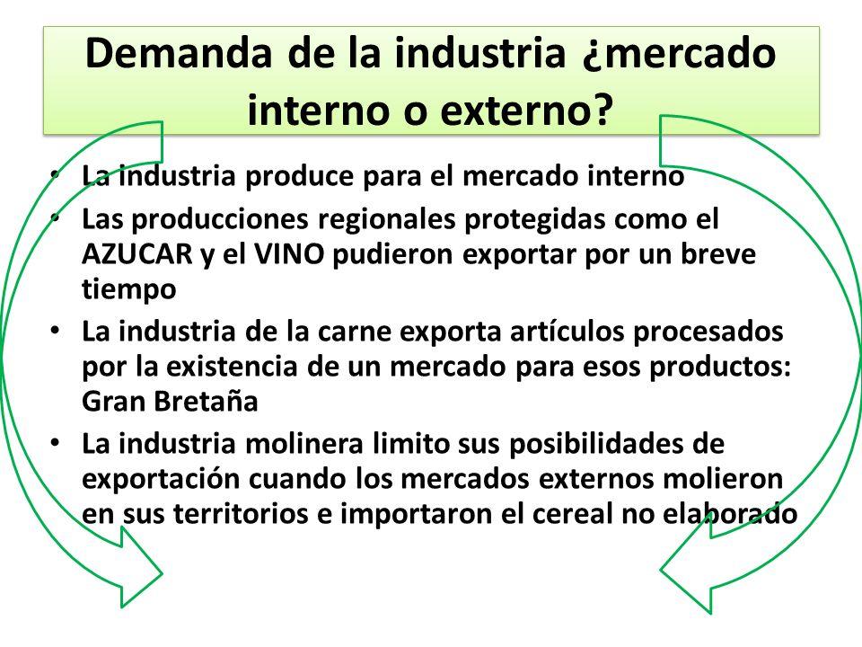 Demanda de la industria ¿mercado interno o externo