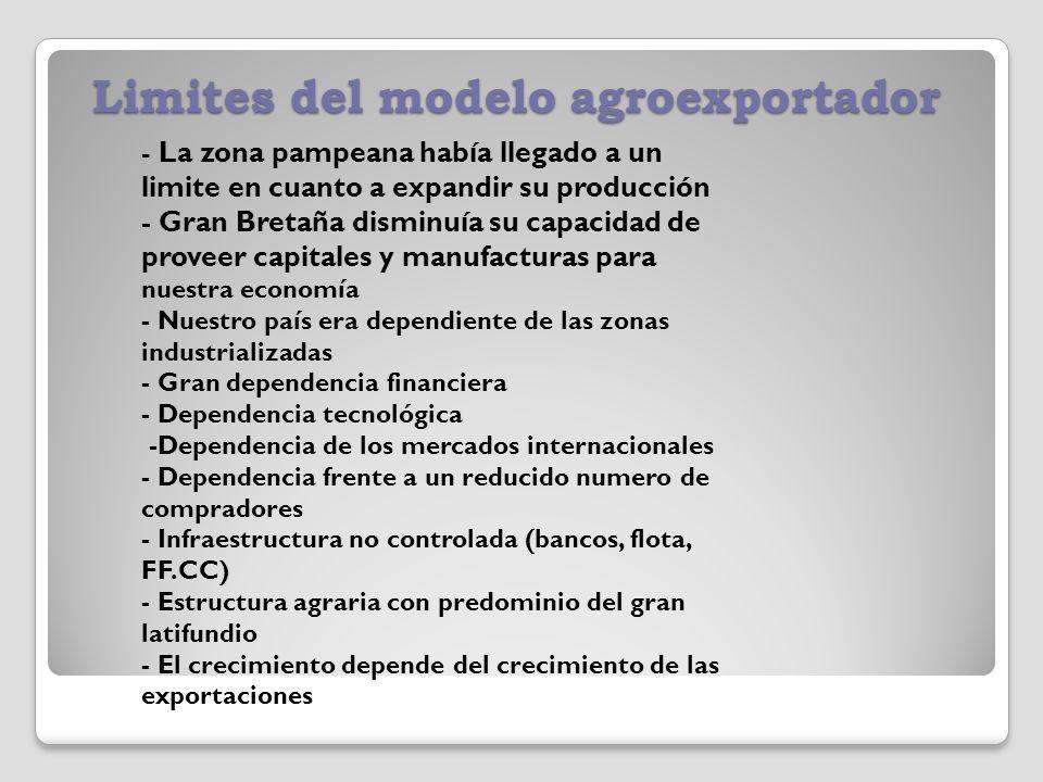 Limites del modelo agroexportador