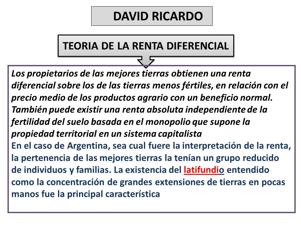 TEORIA DE LA RENTA DIFERENCIAL