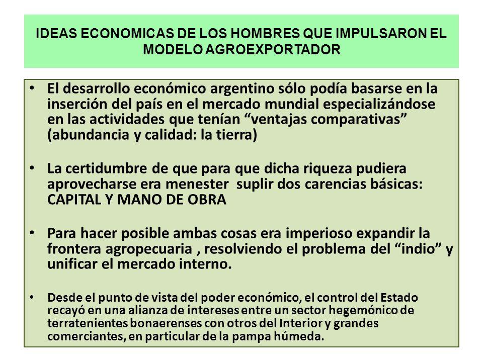 IDEAS ECONOMICAS DE LOS HOMBRES QUE IMPULSARON EL MODELO AGROEXPORTADOR