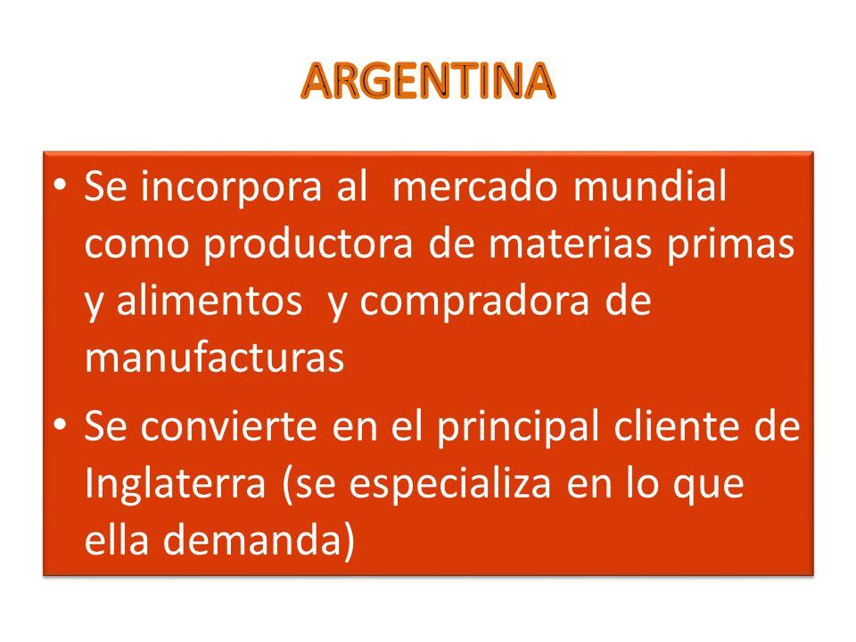 ARGENTINA Se incorpora al mercado mundial como productora de materias primas y alimentos y compradora de manufacturas.