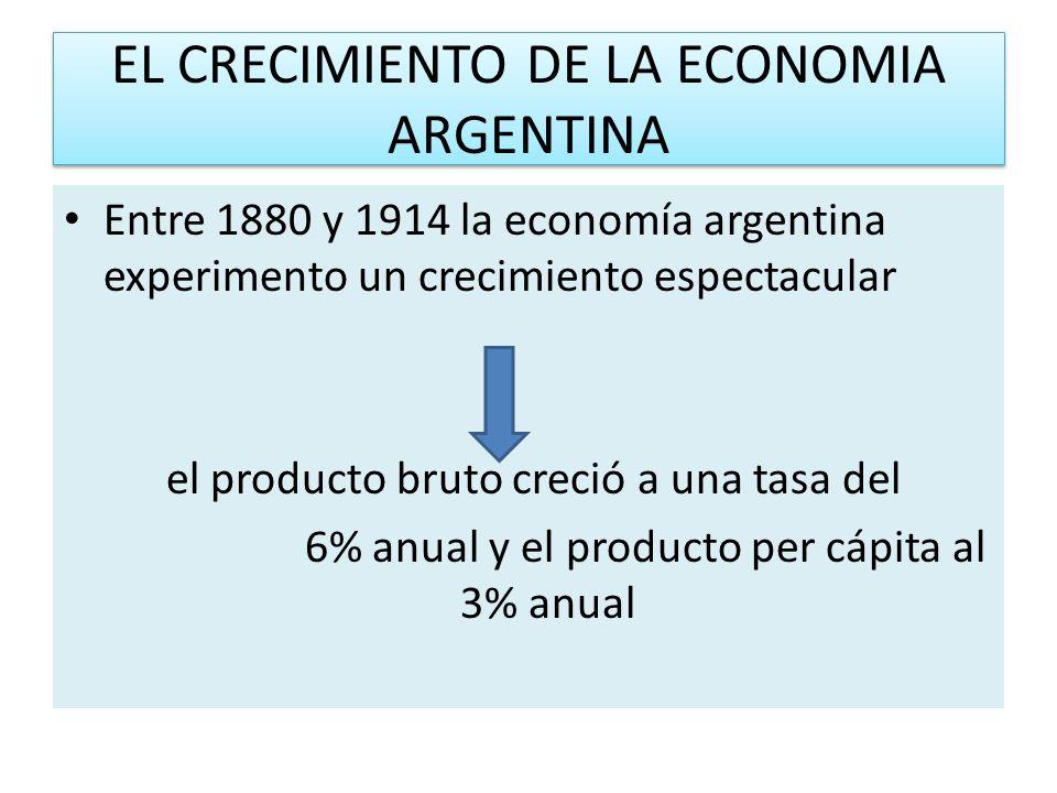 EL CRECIMIENTO DE LA ECONOMIA ARGENTINA