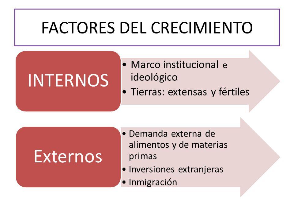 FACTORES DEL CRECIMIENTO