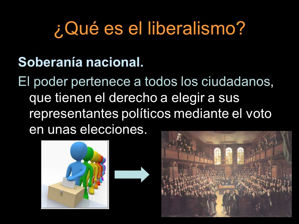 ¿Qué es el liberalismo Soberanía nacional.