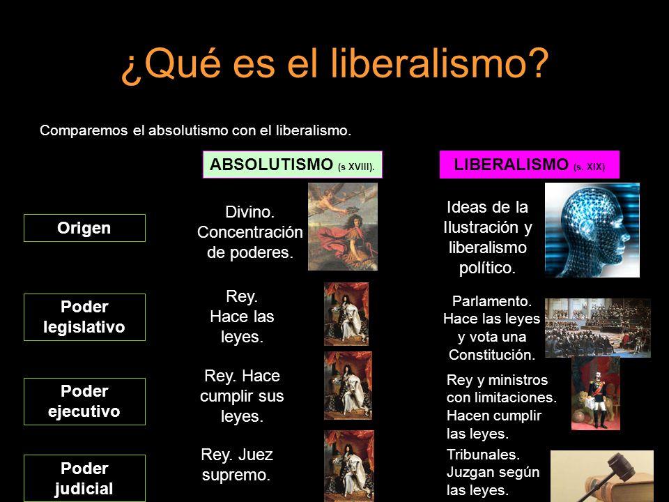 ¿Qué es el liberalismo ABSOLUTISMO (s XVIII). LIBERALISMO (s. XIX)