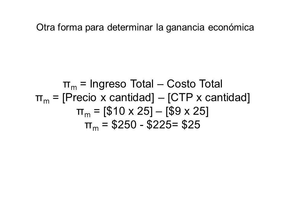 Otra forma para determinar la ganancia económica