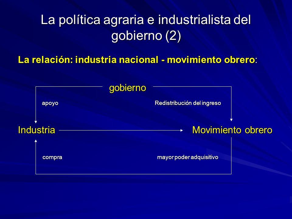 La política agraria e industrialista del gobierno (2)