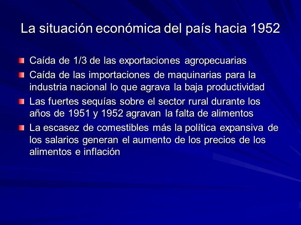 La situación económica del país hacia 1952