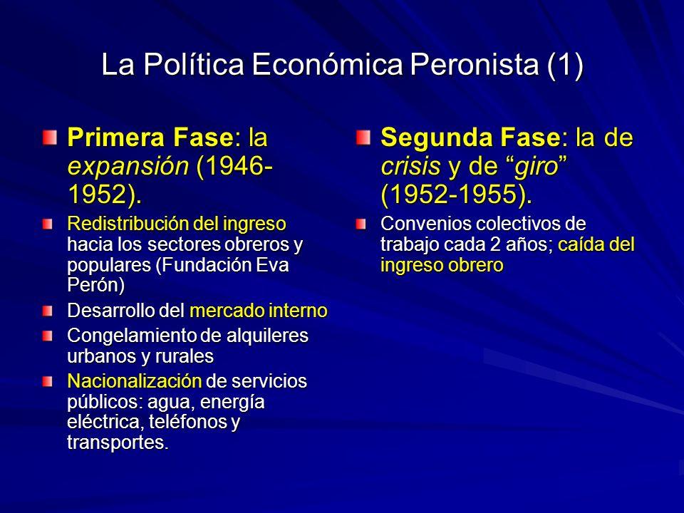 La Política Económica Peronista (1)