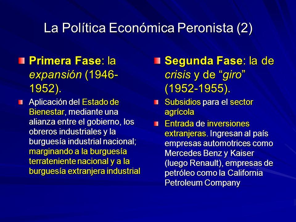 La Política Económica Peronista (2)