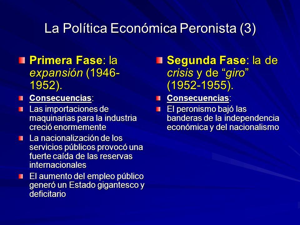 La Política Económica Peronista (3)