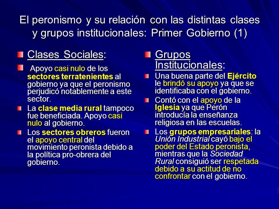 Grupos Institucionales: