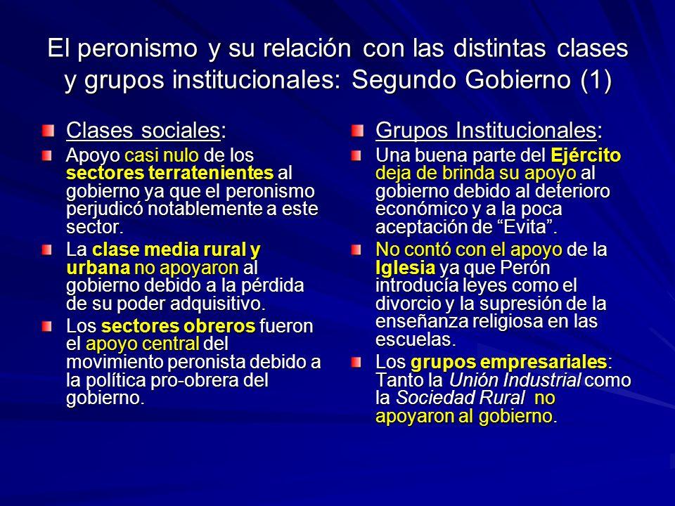 El peronismo y su relación con las distintas clases y grupos institucionales: Segundo Gobierno (1)