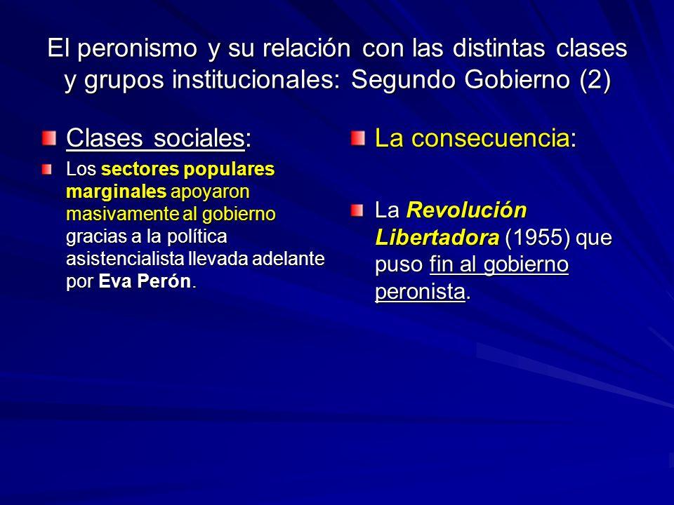 El peronismo y su relación con las distintas clases y grupos institucionales: Segundo Gobierno (2)