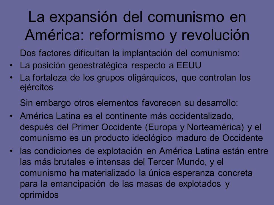 La expansión del comunismo en América: reformismo y revolución