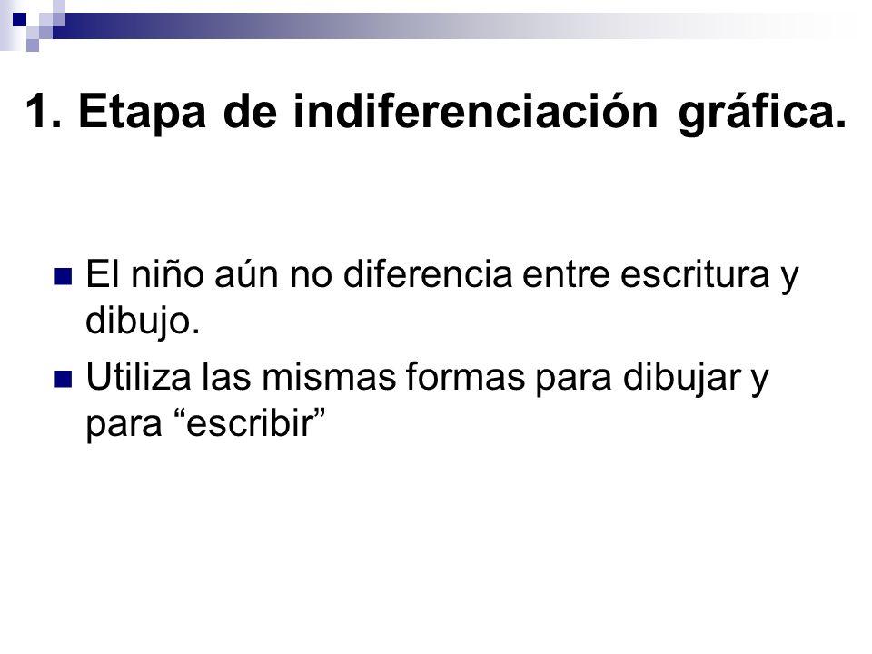 1. Etapa de indiferenciación gráfica.