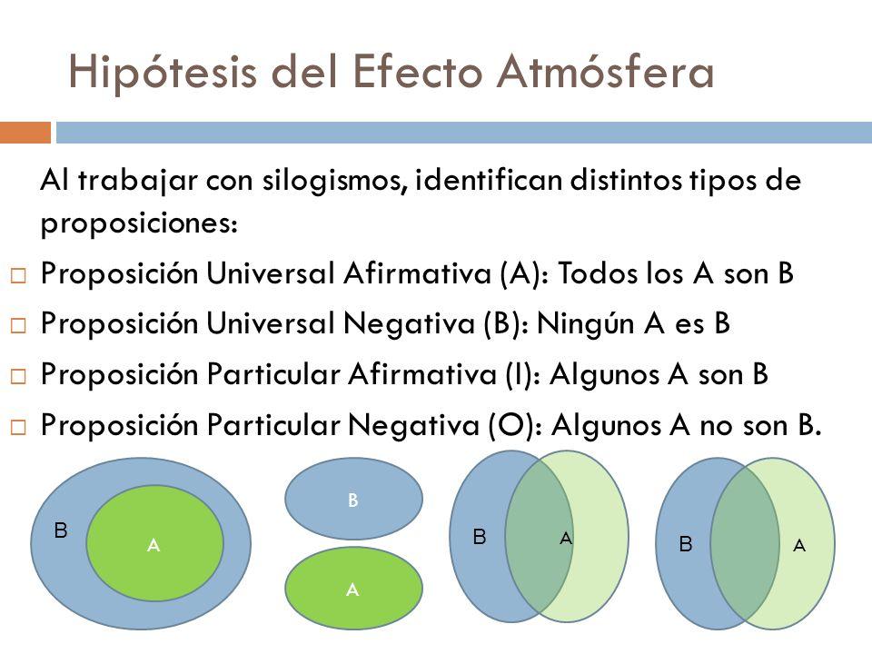 Hipótesis del Efecto Atmósfera