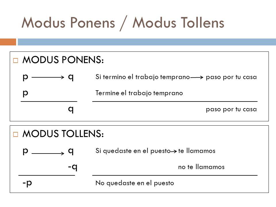 Modus Ponens / Modus Tollens
