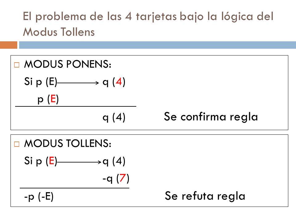 El problema de las 4 tarjetas bajo la lógica del Modus Tollens