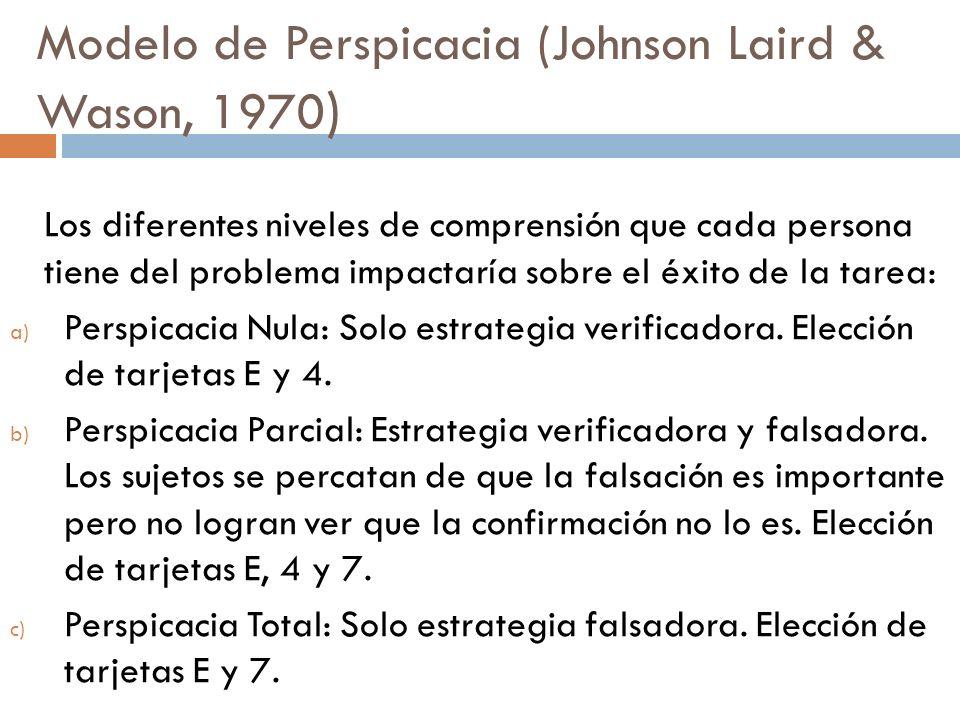 Modelo de Perspicacia (Johnson Laird & Wason, 1970)