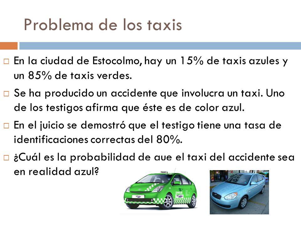 Problema de los taxis En la ciudad de Estocolmo, hay un 15% de taxis azules y un 85% de taxis verdes.