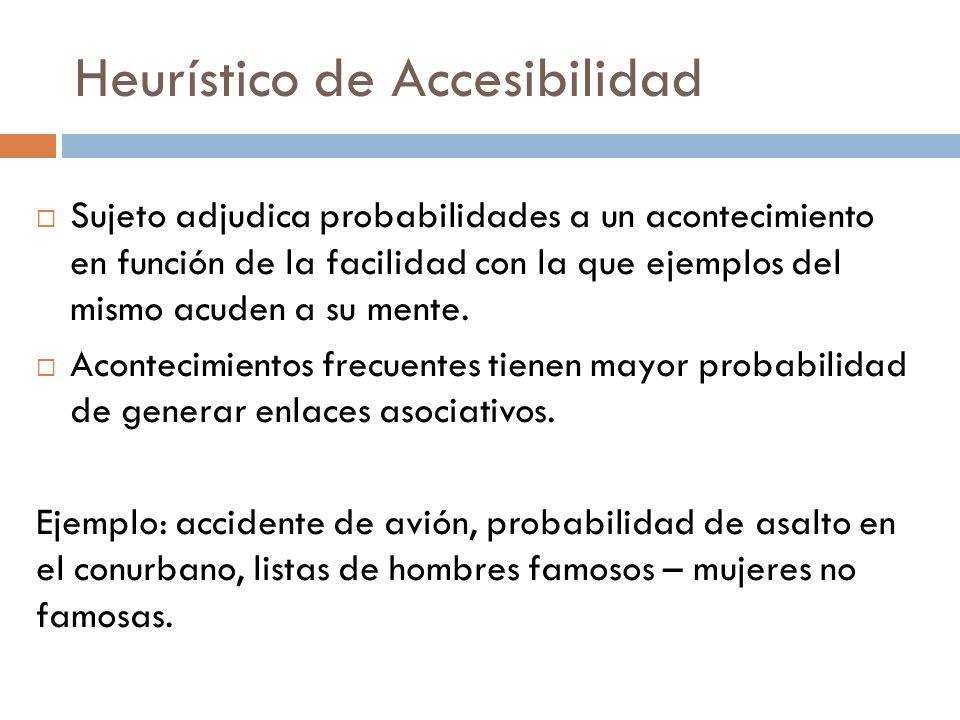Heurístico de Accesibilidad