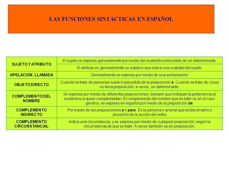 LAS FUNCIONES SINTÁCTICAS EN ESPAÑOL