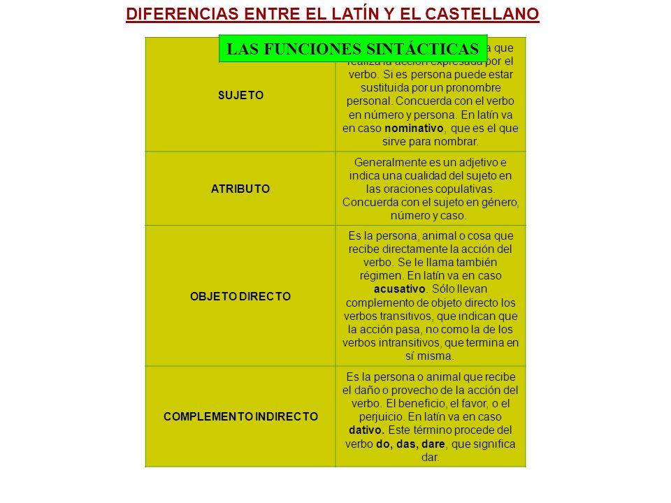 COMPLEMENTO INDIRECTO LAS FUNCIONES SINTÁCTICAS