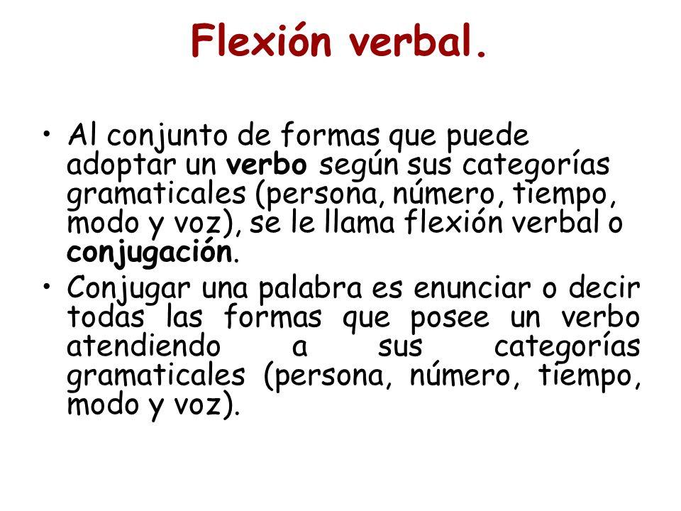 Flexión verbal.
