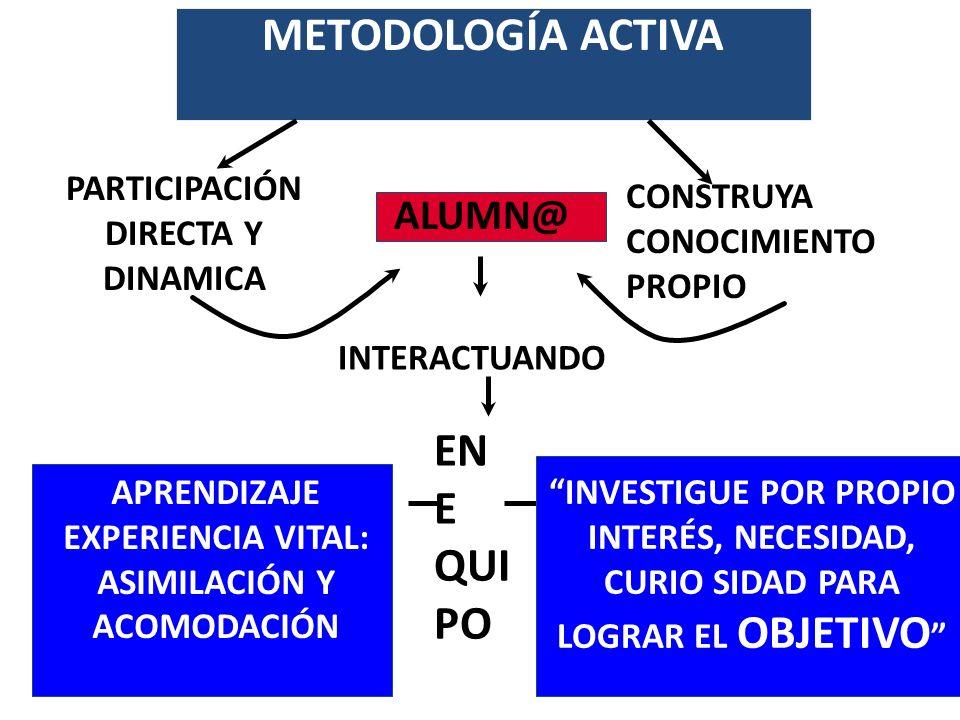 EN E QUI PO METODOLOGÍA ACTIVA ALUMN@ PARTICIPACIÓN DIRECTA Y DINAMICA