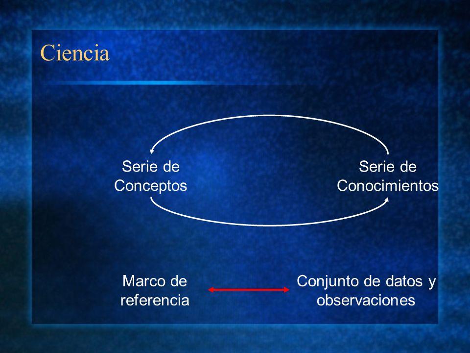 Ciencia Serie de Conceptos Serie de Conocimientos Marco de referencia