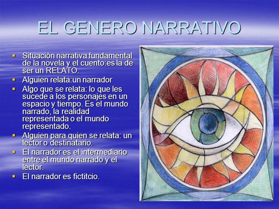EL GENERO NARRATIVO Situaciòn narrativa fundamental de la novela y el cuento:es la de ser un RELATO.