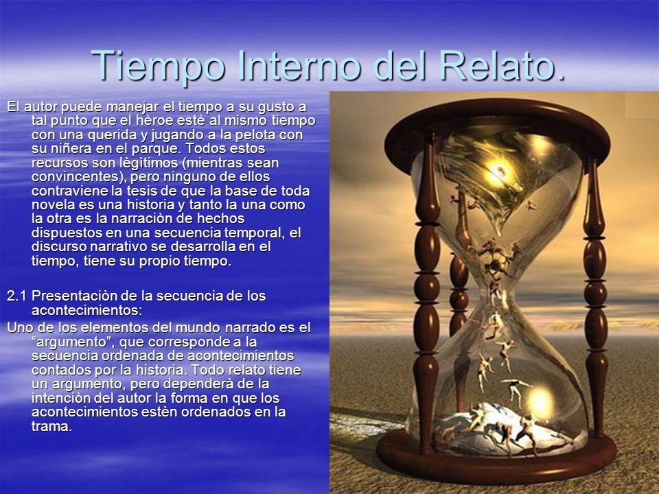 Tiempo Interno del Relato.
