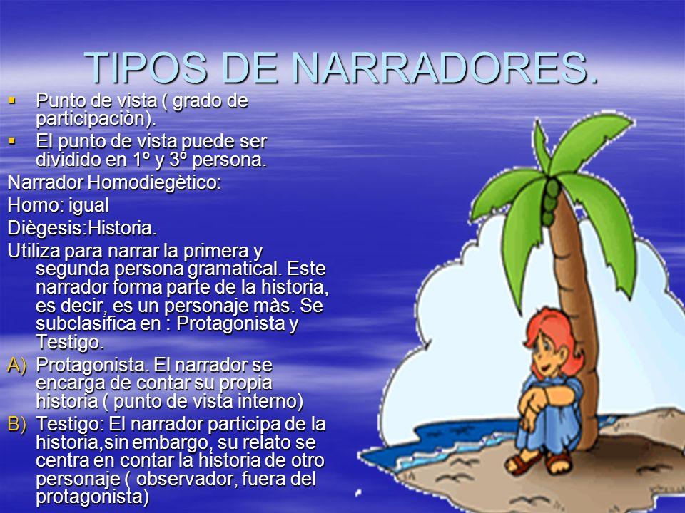 TIPOS DE NARRADORES. Punto de vista ( grado de participaciòn).