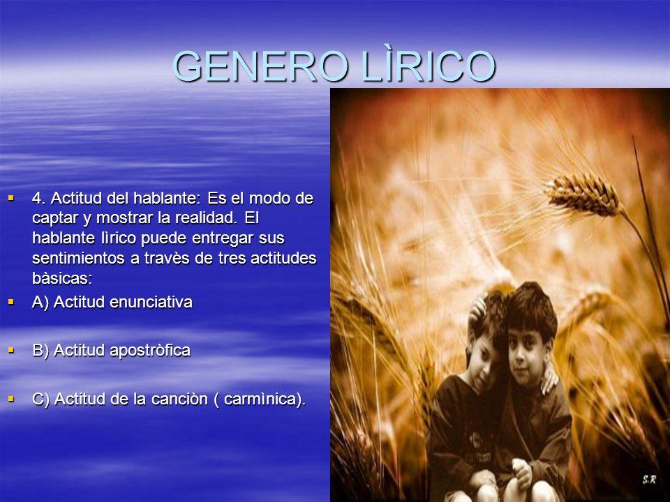 GENERO LÌRICO