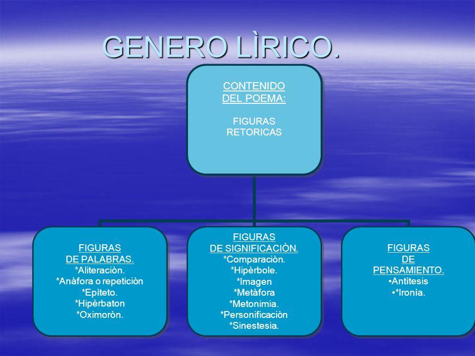 GENERO LÌRICO.