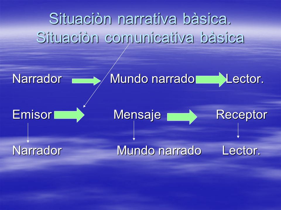Situaciòn narrativa bàsica. Situaciòn comunicativa bàsica