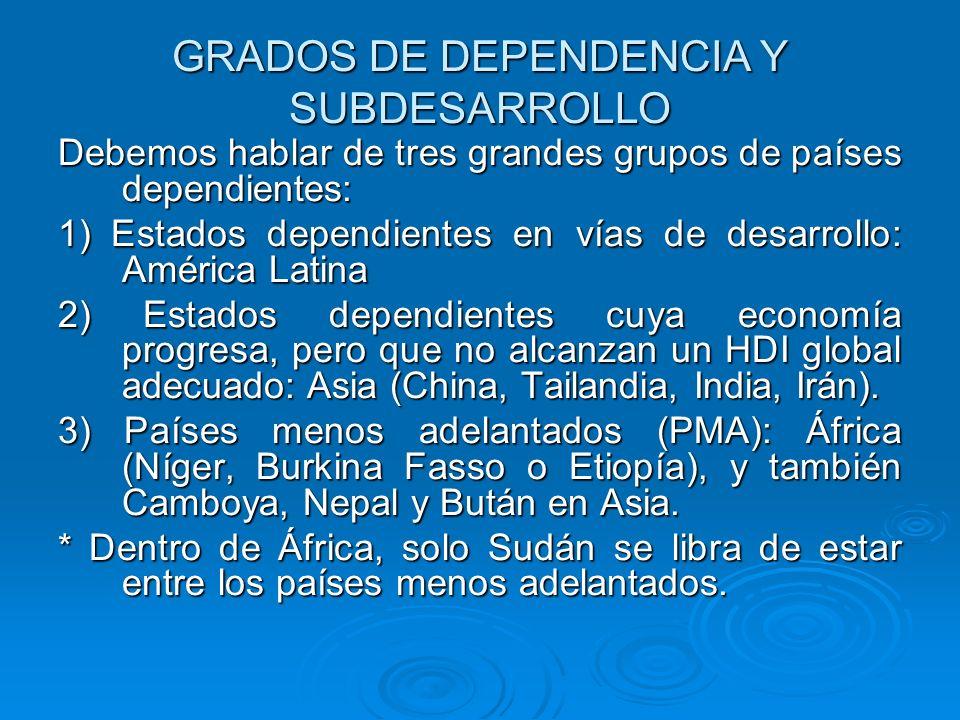 GRADOS DE DEPENDENCIA Y SUBDESARROLLO