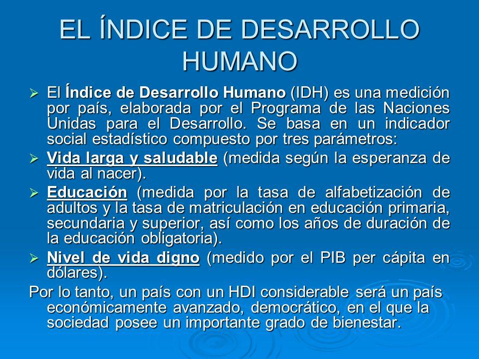 EL ÍNDICE DE DESARROLLO HUMANO