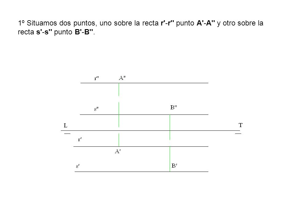 1º Situamos dos puntos, uno sobre la recta r -r punto A -A y otro sobre la recta s -s punto B -B .