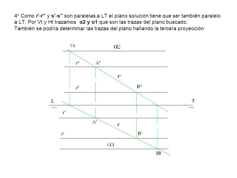 4º Como r -r y s -s son paralelas a LT el plano solución tiene que ser también paralelo a LT.