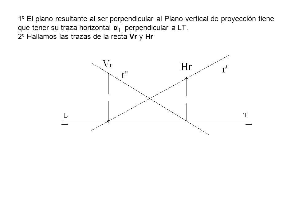 1º El plano resultante al ser perpendicular al Plano vertical de proyección tiene que tener su traza horizontal α1 perpendicular a LT.
