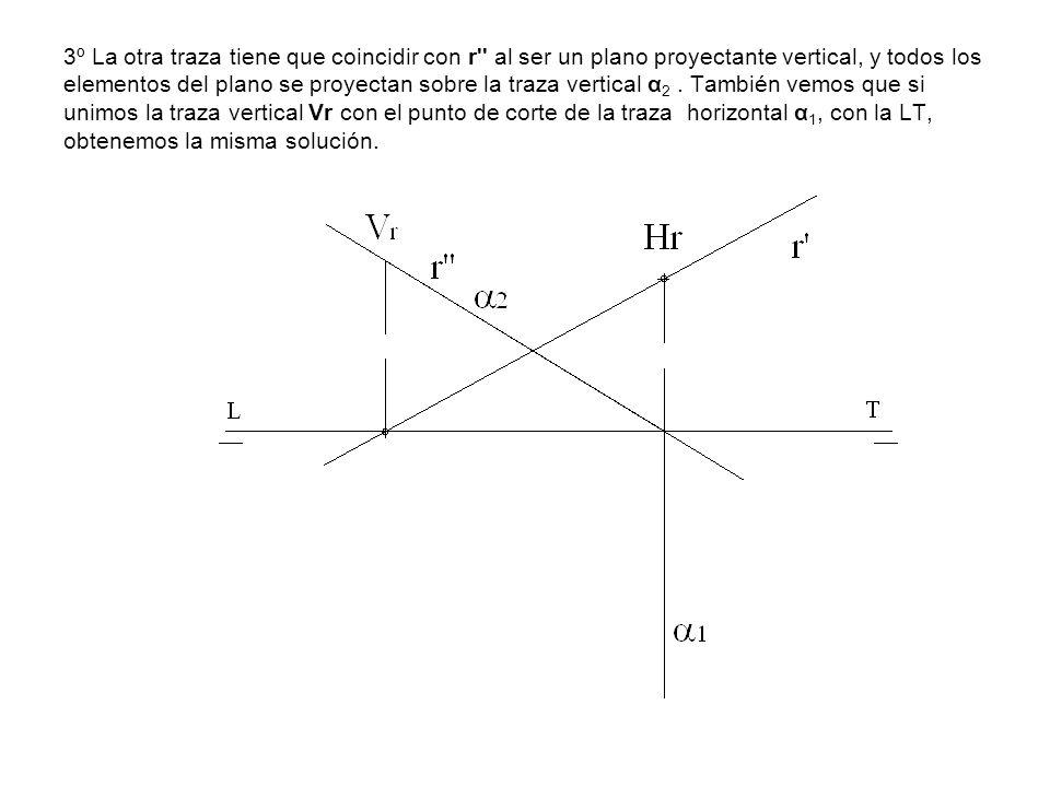 3º La otra traza tiene que coincidir con r al ser un plano proyectante vertical, y todos los elementos del plano se proyectan sobre la traza vertical α2 .