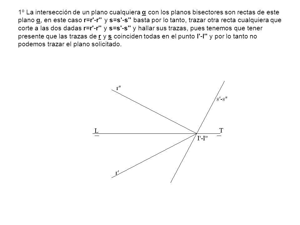 1º La intersección de un plano cualquiera α con los planos bisectores son rectas de este plano α, en este caso r=r -r y s=s -s basta por lo tanto, trazar otra recta cualquiera que corte a las dos dadas r=r -r y s=s -s y hallar sus trazas, pues tenemos que tener presente que las trazas de r y s coinciden todas en el punto I -I y por lo tanto no podemos trazar el plano solicitado.