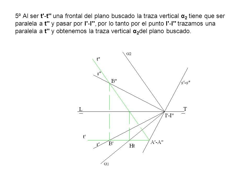 5º Al ser t -t una frontal del plano buscado la traza vertical α2 tiene que ser paralela a t y pasar por I -I , por lo tanto por el punto I -I trazamos una paralela a t y obtenemos la traza vertical α2del plano buscado.